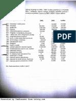 NFI Primjer Testa