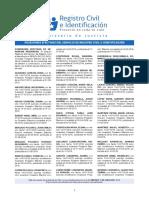 extractos 15 JULIO 2016.pdf