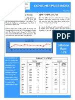 Consumer Price Index - May 16
