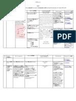 Ghid clasificare unitati institutionale conform SEC 2010.pdf