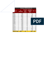 101957065-Ic-33-Questions.pdf
