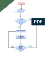 Diagrama de Bloque Movimiento de Vehiculo (1) (1)