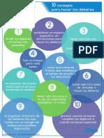 10 Consejos Para Hacer Los Deberes en TDAH