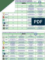 Calend--rio de Objetivos MGB - Abril a Julho - 2015.pdf