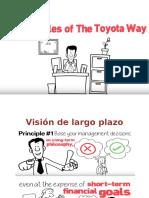 14 Principios Del TPS