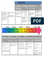 gifted standards 2013 for poster