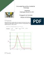 Transito de Hidrogramas - Muskingun