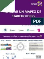 Pasos Para Realizar Un Mapeo de Stakeholders