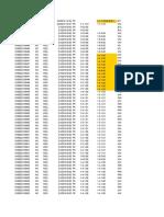 Reclasificacion CeCo Suministros Feb-16.xls