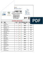 2016 First Tee MDC Pro-Am Results
