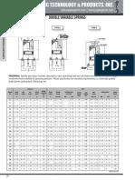 figptp4def-variablespring