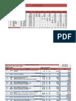 Cronograma Físico - Financeiro de teto.xlsx