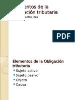 Elementos de La Obligacion Tributaria2 (1)