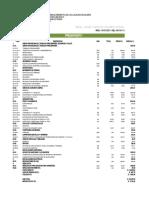 3 Presupuesto Colegio Manuel Gonzales Prada.xlsx