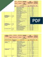 MICROPROIECTARE-SEM.I- 2008-2009.docx