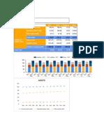 Go Sales Balance Sheet