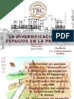 La Diversificación de Espacios en La Práctica, l.c. Leticia Jiménez