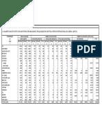 Fil Estatisticas 2007