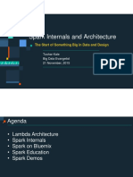 Spark Internals Architecture 21Nov15