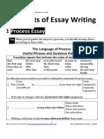 Six Formats of Essay Writing PDF