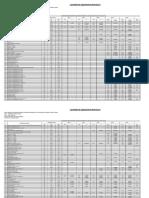 Cronograma de Adquisicion Materiales