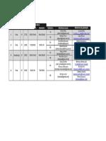 2008 - Quadro de Monitores - Sociologia Jurídica