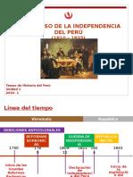 RV_UNIDAD_1_Proceso de independencia_1501.ppt