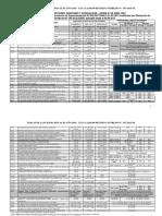Tabla de Sanciones Uit 2016 (Actualizado d.leg.1117 Rs 180-2012-Sunat)