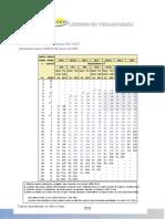 Tablas Tecnicas HDPE