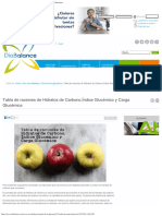 Tabla de Raciones de Hidratos de Carbono,Índice Glucémico y Carga Glucémica