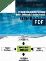 kemahiranmembaca-120114003133-phpapp01.pptx