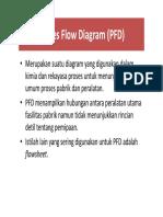 06-Proces Flow Diagram (Pfd)