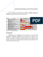 Cronograma Fluxograma