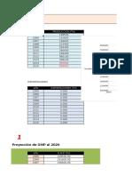 Analisis de Oferta y Demanda Final (3)