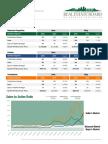 Richmond Real Estate Report June 2016