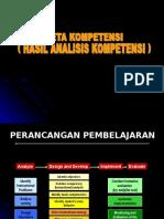 Analisis Kompetensi Mata Pelajaran.ppt