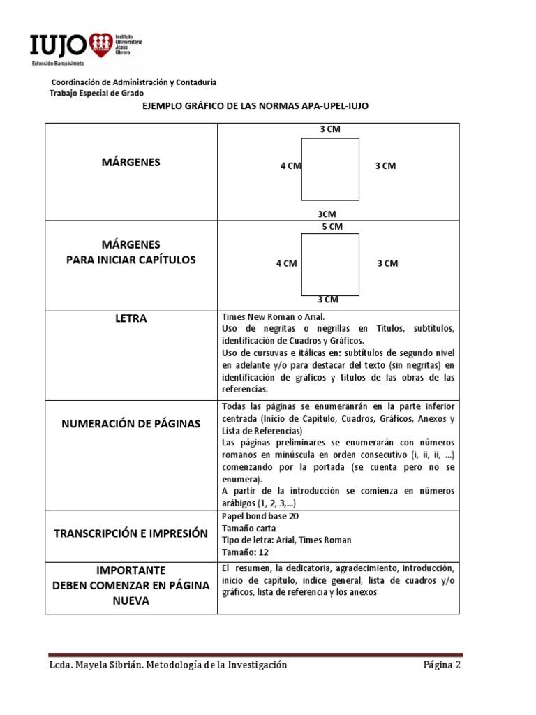 Gro Resumn Apa Ejemplo Zeitgenssisch Entry Level Resume Vorlagen
