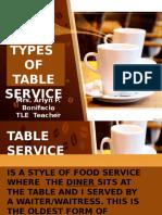 Typesoftableservice 150804030417 Lva1 App6892 (1)
