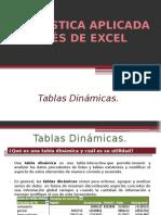 TablasyGraficosDinamicos