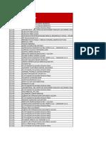 Red Medica Salud Al 04-08-2015