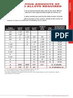 EstimateBrazingAlloys.pdf