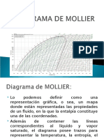 DIAGRAMA MOLLIER