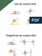 diagramasdecuerpolibre-