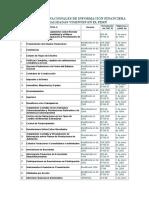 Normas Internacionales de Información Financiera