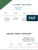Linea Del Tiempo PSICOLOGIA