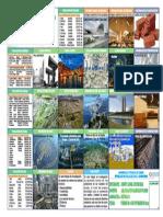 Historia Origenes y Proceso Del Urbanismo1,1