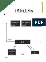 Cash Materials Flow