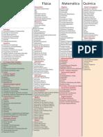 Lista de Matérias - Grupo Rumo à USP