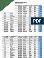 1. Rekapitulasi Pencairan DAK 2015 Utk BPKAD