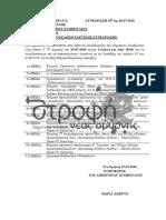 Θέματα Δημοτικού Συμβουλίου Νέας Σμύρνης 20-7-2016
